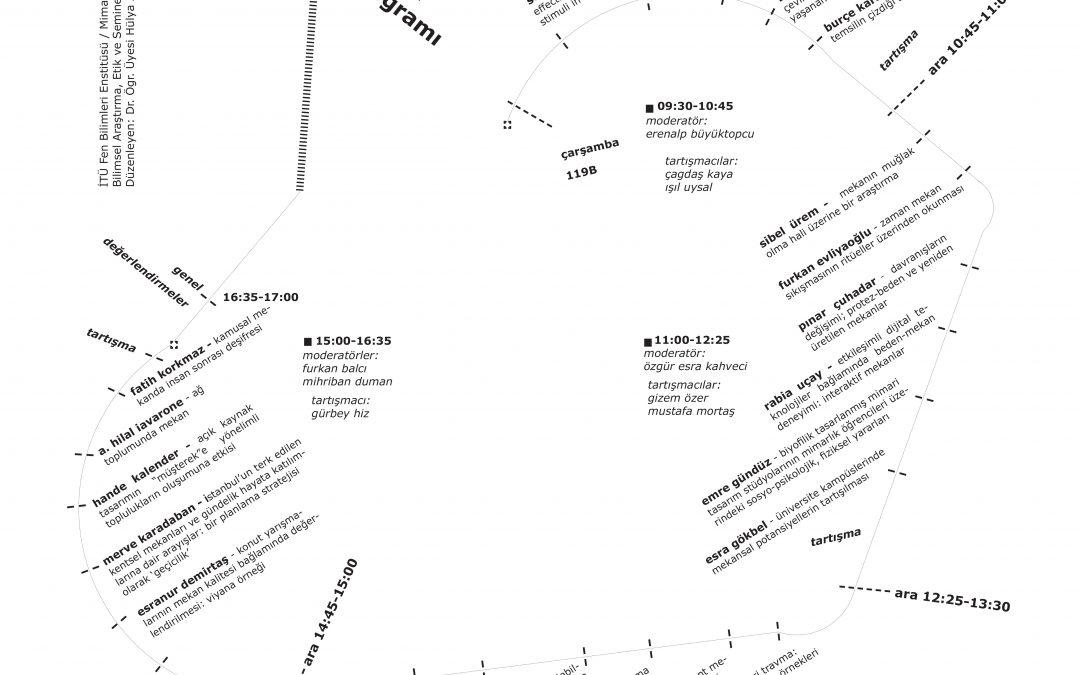 Mimari Tasarım Yüksek Lisans Programı 2018-2019 Güz Yarıyılı Sonu Tez Seminer Sunumları